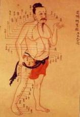 Migräne und Spannungskopfschmerzen in der Traditionellen Chinesischen Medizin