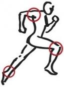 Sporthopaedie - Fachärzte für Orthopädie Dr. B. Schuhmacher Dr. G. Kawalla, Dr. E. Zickler